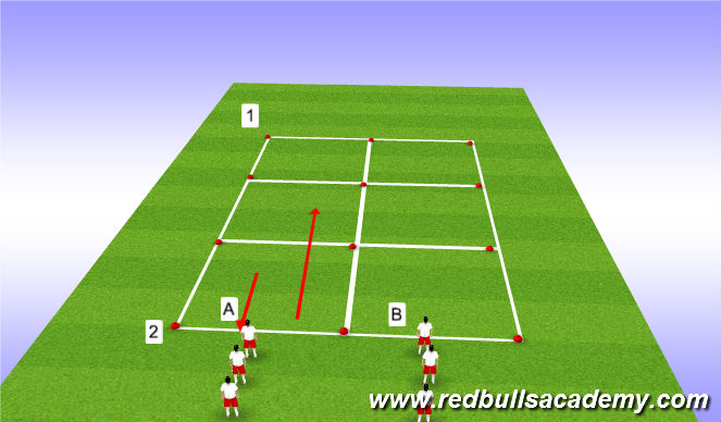 Football/Soccer Session Plan Drill (Colour): Turning- Semi Opposed-Opposed