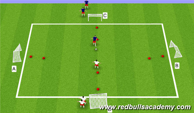 Football/Soccer Session Plan Drill (Colour): Act 2/ Condition