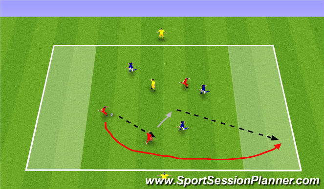 Football/Soccer Session Plan Drill (Colour): 3 v 3 to enzone w/ 3 neutrals