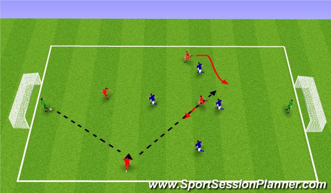Football/Soccer Session Plan Drill (Colour): Reg. Scrimage (5 v 5)