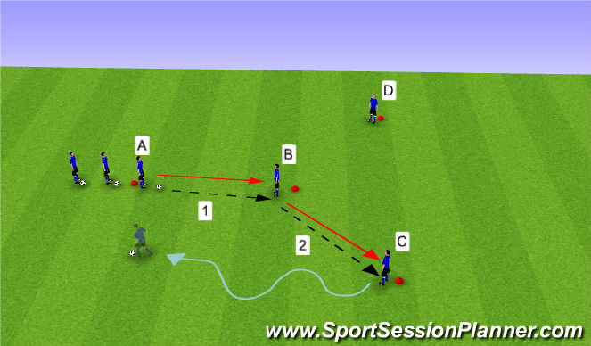 Football/Soccer Session Plan Drill (Colour): Y Passing Phase I