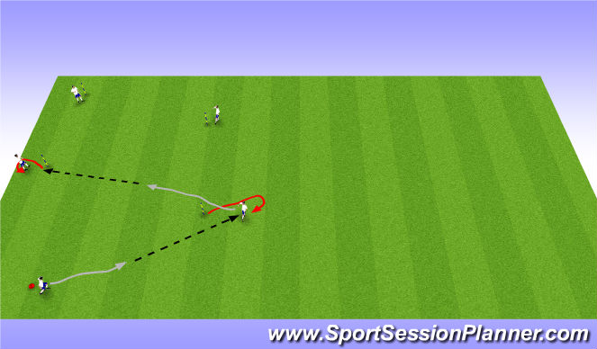 Football/Soccer Session Plan Drill (Colour): Pass/Receive Zig Zag
