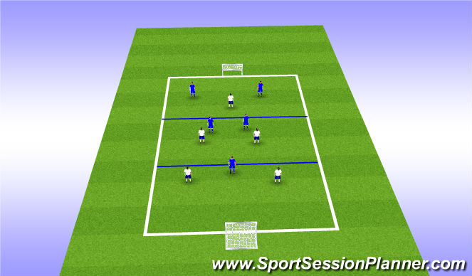 Football/Soccer Session Plan Drill (Colour): SSG Zonal Game
