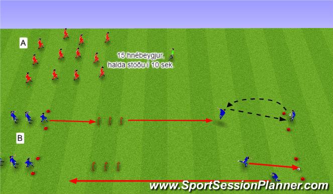 Football/Soccer Session Plan Drill (Colour): 3. Líkamsþjálfun
