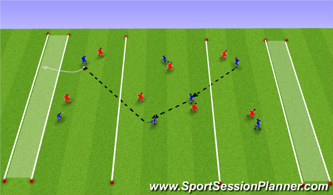 Football/Soccer Session Plan Drill (Colour): 5. Leikrænþjálfun