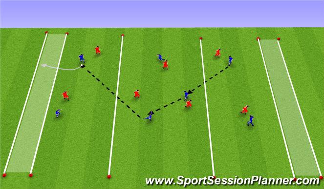 Football/Soccer Session Plan Drill (Colour): 5. Leikrænþjálfun