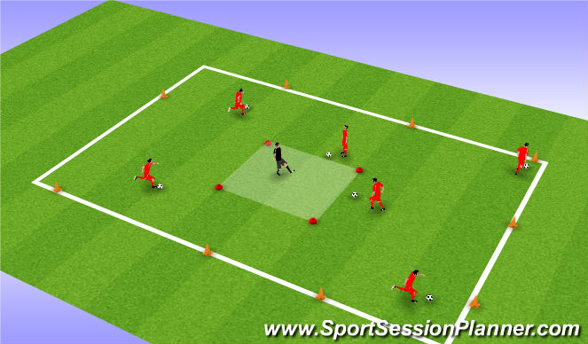 Football/Soccer Session Plan Drill (Colour): Feed the bear - basic dribbling and passing