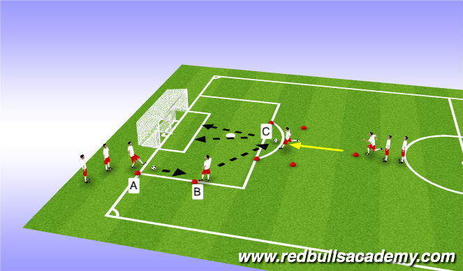 Football/Soccer Session Plan Drill (Colour): Preparing the ball