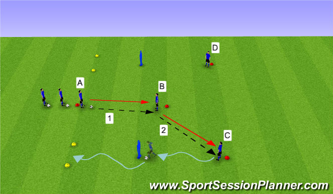Football/Soccer Session Plan Drill (Colour): Y Passing Take on Dribbling
