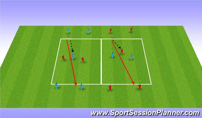 Football/Soccer Session Plan Drill (Colour): Passing game to play forward