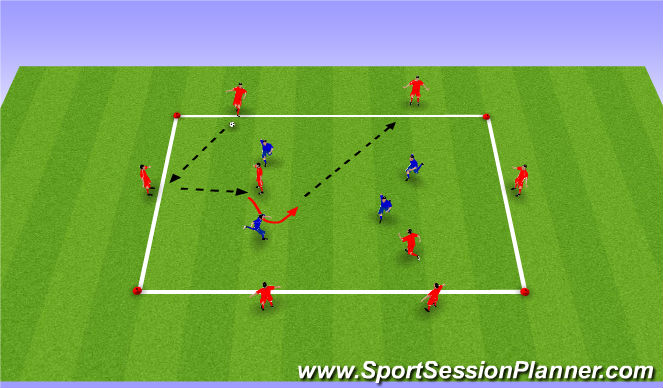 Football/Soccer Session Plan Drill (Colour): Warm-Up & 8v4 game