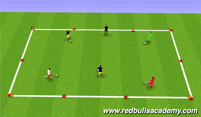 Football/Soccer Session Plan Drill (Colour): Land Ho!
