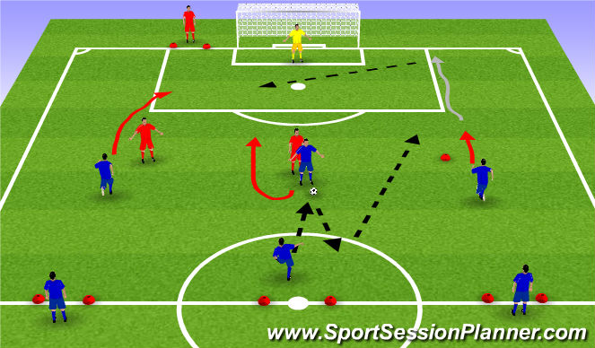 Football/Soccer Session Plan Drill (Colour): Up, Back Through, and Cross with Pressure