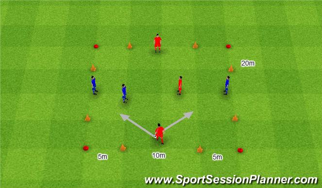 Football/Soccer Session Plan Drill (Colour): 1. 3v3 z czterema przecinającymi się bramkami.