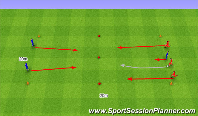Football/Soccer Session Plan Drill (Colour): 2. 3v2 z kontratakiem.