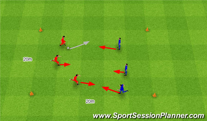 Football/Soccer Session Plan Drill (Colour): 3. 3v3 na szerokie bramki.
