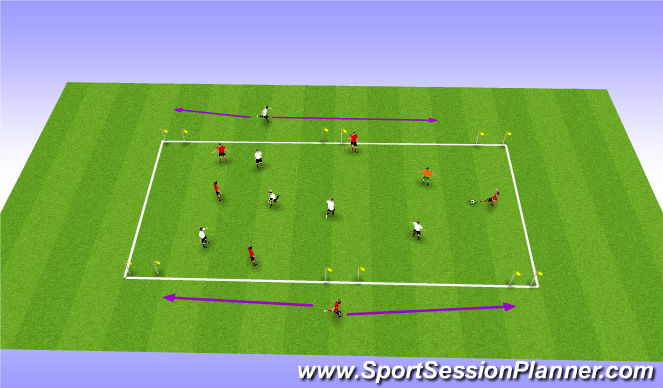 Football/Soccer Session Plan Drill (Colour): Modified Three Goal Game