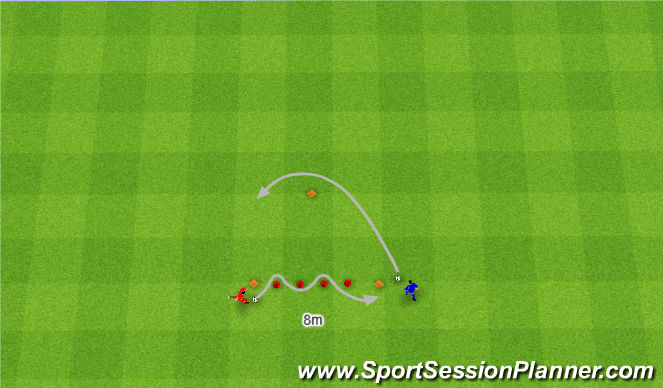 Football/Soccer Session Plan Drill (Colour): Dwa razy w koło trójkąta.