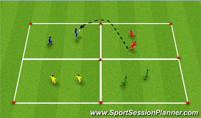 Football/Soccer Session Plan Drill (Colour): Tækniþjálfun 1