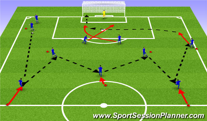 Football/Soccer Session Plan Drill (Colour): Tækniþjálfun 3