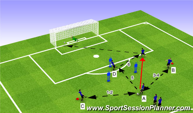 Football/Soccer Session Plan Drill (Colour): Zone 14 Combo Finishing