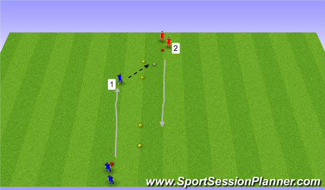Football/Soccer Session Plan Drill (Colour): Passing - positive first touch