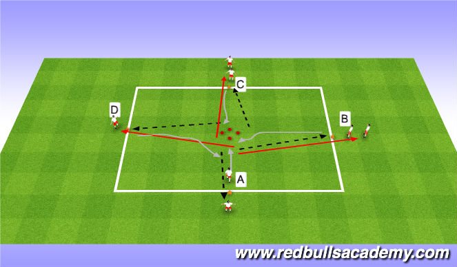 Football/Soccer Session Plan Drill (Colour): Main-Theme (unopposed)