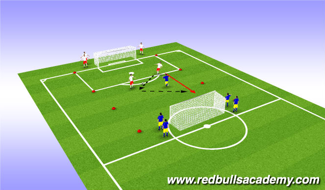 Football/Soccer Session Plan Drill (Colour): Main-Theme(Semi Oppossed)