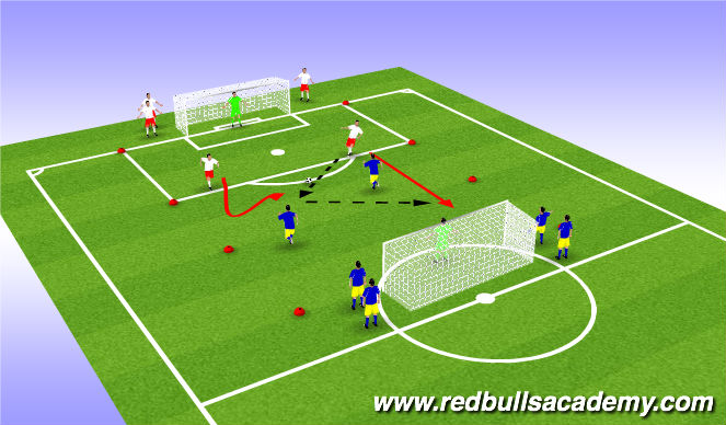 Football/Soccer Session Plan Drill (Colour): Main-Theme (Opposed)
