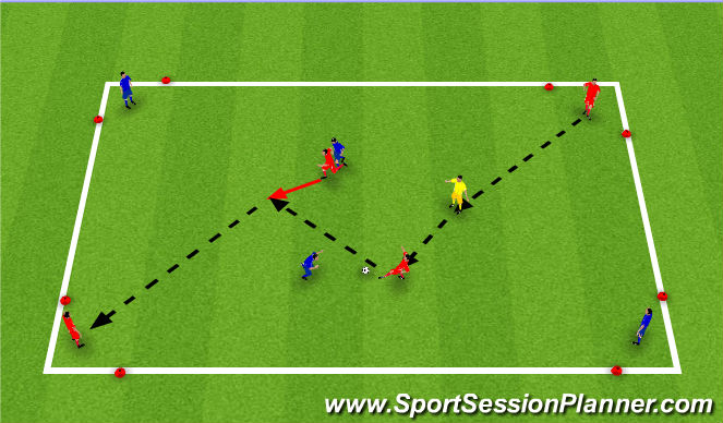 Football/Soccer Session Plan Drill (Colour): Tækniþjálfun 2