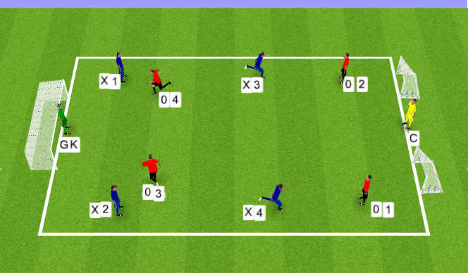 Football/Soccer Session Plan Drill (Colour): Attacking SSG