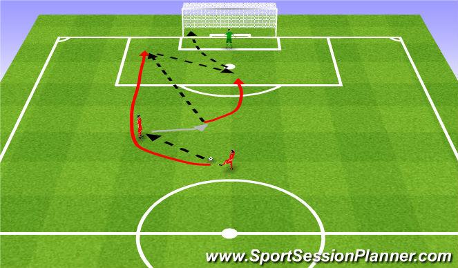 Football/Soccer Session Plan Drill (Colour): Shooting Drill. Ćwiczenie ze strzałem.
