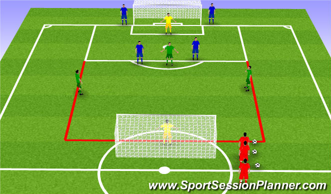 Football/Soccer Session Plan Drill (Colour): 4v2-> 2v1 SSG