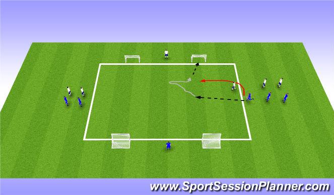Football/Soccer Session Plan Drill (Colour): 1v1->3v3 Change of Direction
