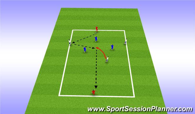Football/Soccer Session Plan Drill (Colour): 3v3+2