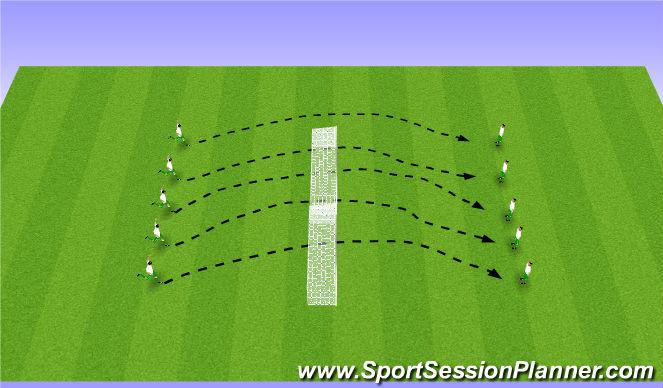 Football/Soccer Session Plan Drill (Colour): Lofted Balls