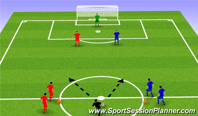 Football/Soccer Session Plan Drill (Colour): 2v1 Target Reaction