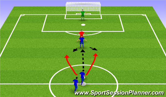 Football/Soccer Session Plan Drill (Colour): 2v1 Target Man