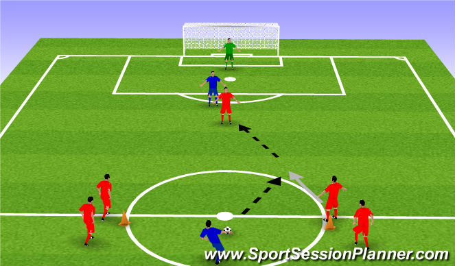 Football/Soccer Session Plan Drill (Colour): 2v1 (+1) Retreating