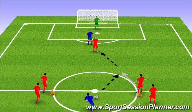 Football/Soccer Session Plan Drill (Colour): 2v1 (+1) Retreating