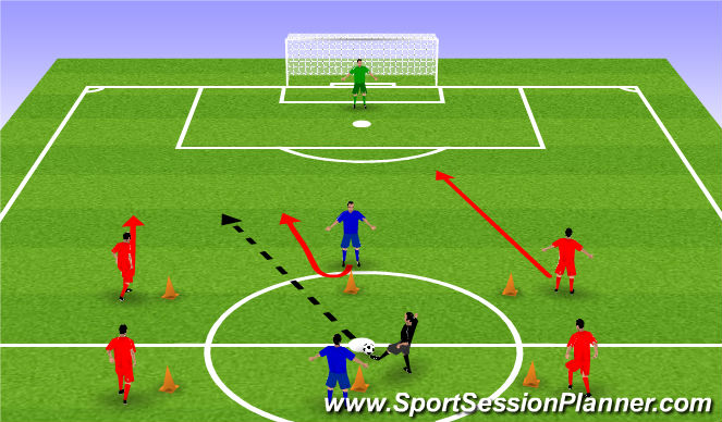 Football/Soccer Session Plan Drill (Colour): 2v1 Facing Away