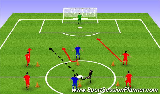 Football/Soccer Session Plan Drill (Colour): 2v1 Facing Away