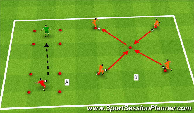 Football/Soccer Session Plan Drill (Colour): Assorted Drills