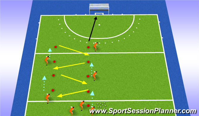 Hockey Session Plan Drill (Colour): passing drill