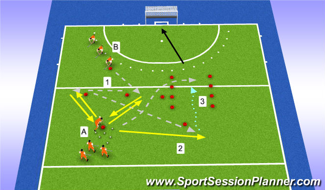 Hockey Session Plan Drill (Colour): 1v1 and receiving technique