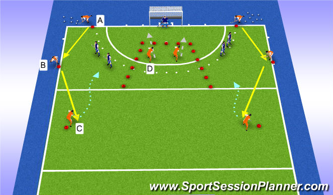 Hockey Session Plan Drill (Colour): backline 4v2