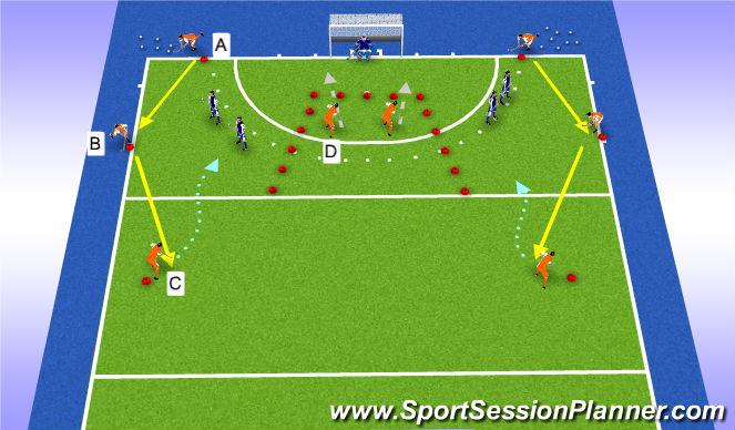 Hockey Session Plan Drill (Colour): backline 4v2