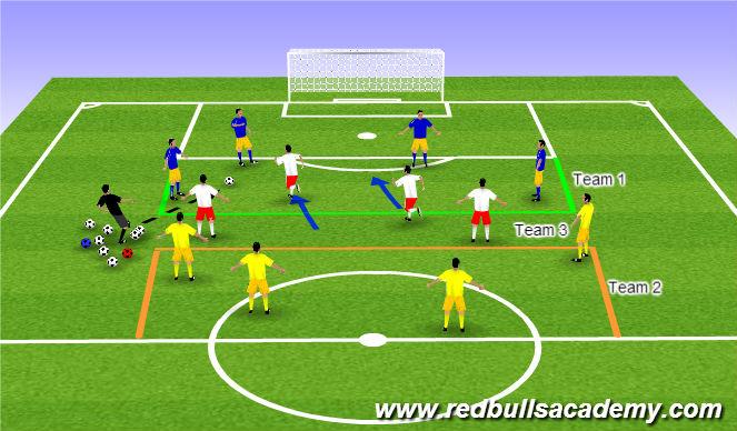 Football/Soccer Session Plan Drill (Colour): 4v2 Positional