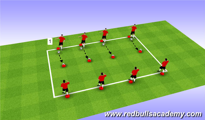 Football/Soccer Session Plan Drill (Colour): ANGRY BIRD