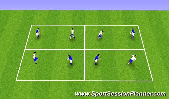 Football/Soccer Session Plan Drill (Colour): 1v1 Proprioception